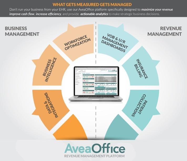 billing software for behavioral health screen shot